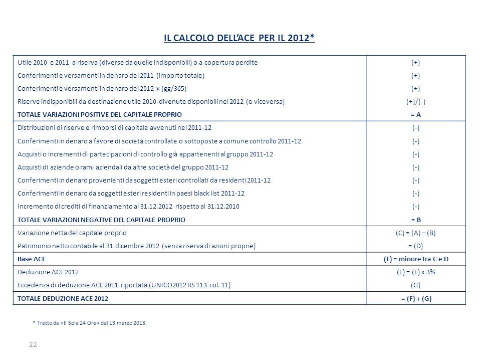 IL CALCOLO DELL'ACE PER IL 2012*