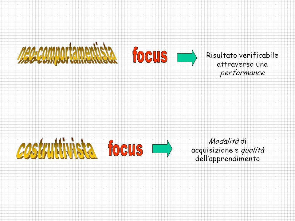 focus focus neo-comportamentista costruttivista