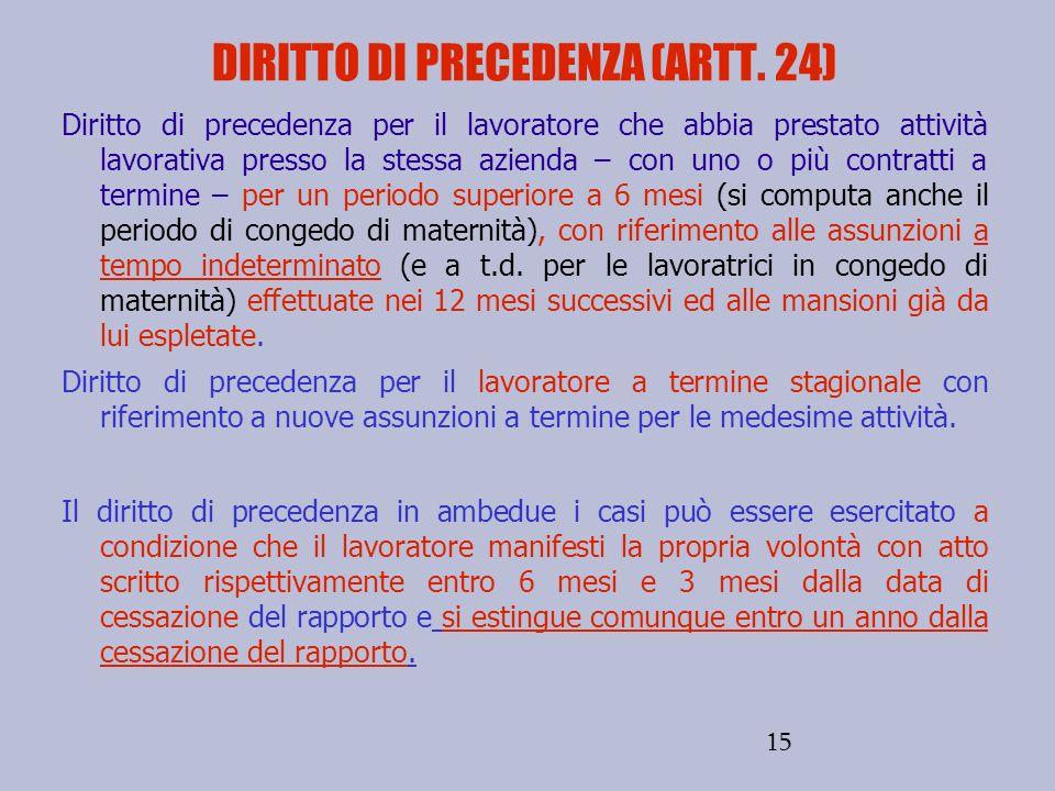 DIRITTO DI PRECEDENZA (ARTT. 24)