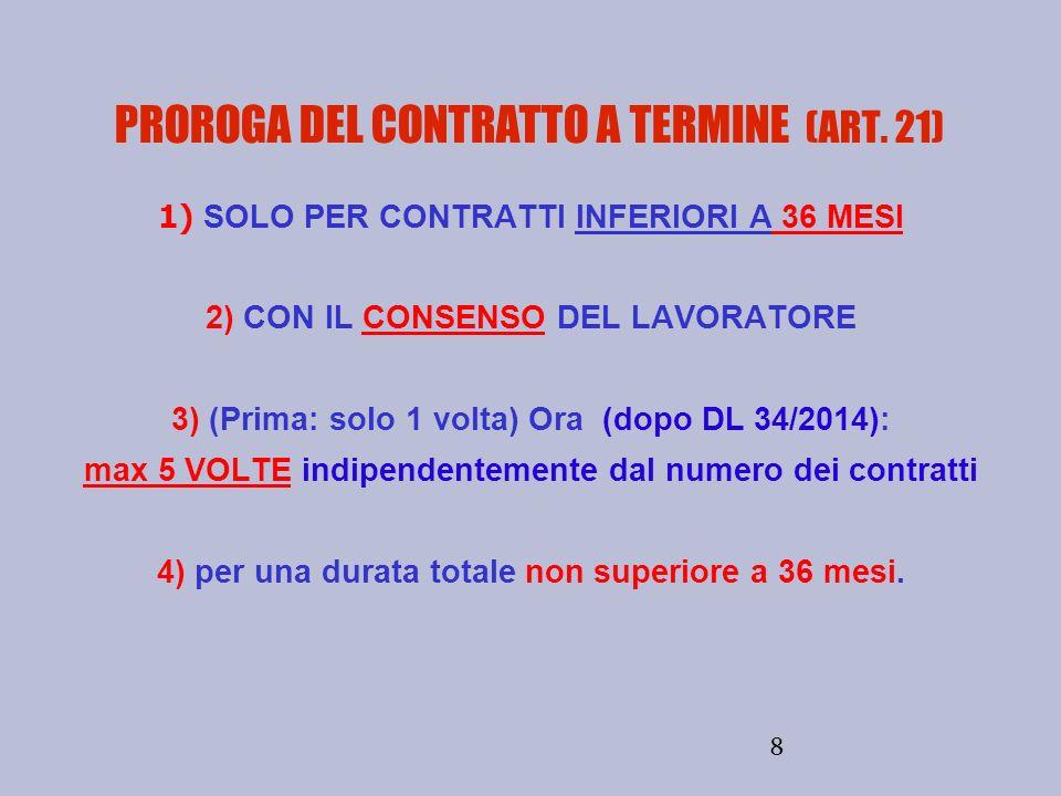 PROROGA DEL CONTRATTO A TERMINE (ART. 21)