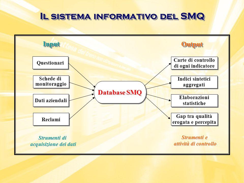 Il sistema informativo del SMQ