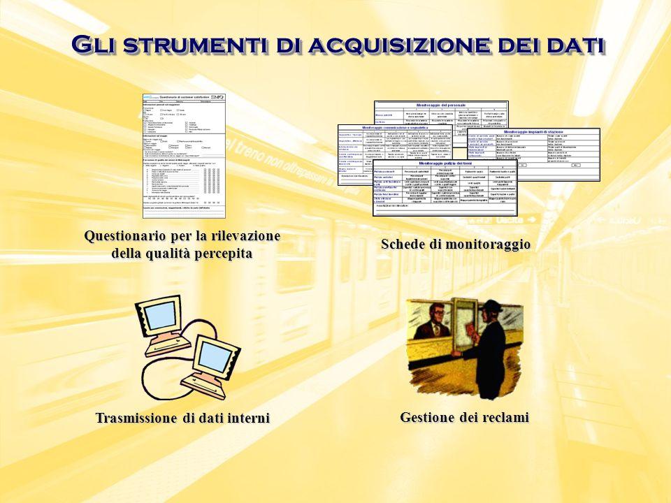 Gli strumenti di acquisizione dei dati