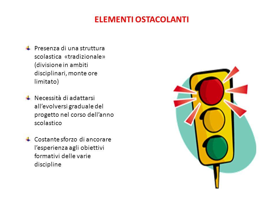 ELEMENTI OSTACOLANTI Presenza di una struttura scolastica «tradizionale» (divisione in ambiti disciplinari, monte ore limitato)