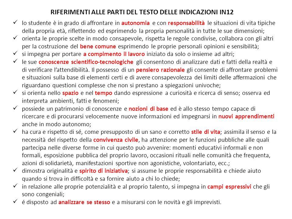 RIFERIMENTI ALLE PARTI DEL TESTO DELLE INDICAZIONI IN12