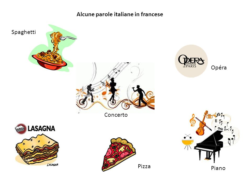 Alcune parole italiane in francese