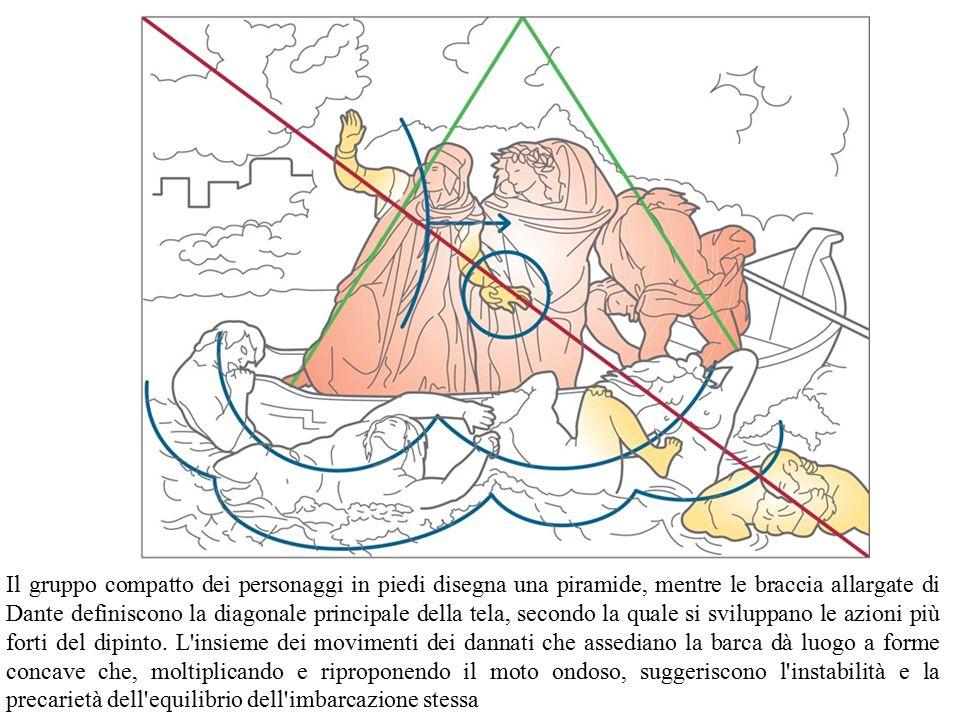 Il gruppo compatto dei personaggi in piedi disegna una piramide, mentre le braccia allargate di Dante definiscono la diagonale principale della tela, secondo la quale si sviluppano le azioni più forti del dipinto.