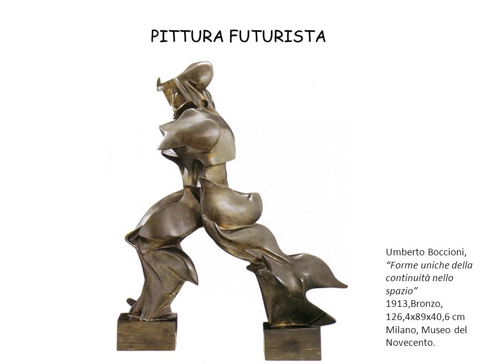 PITTURA FUTURISTA Umberto Boccioni,