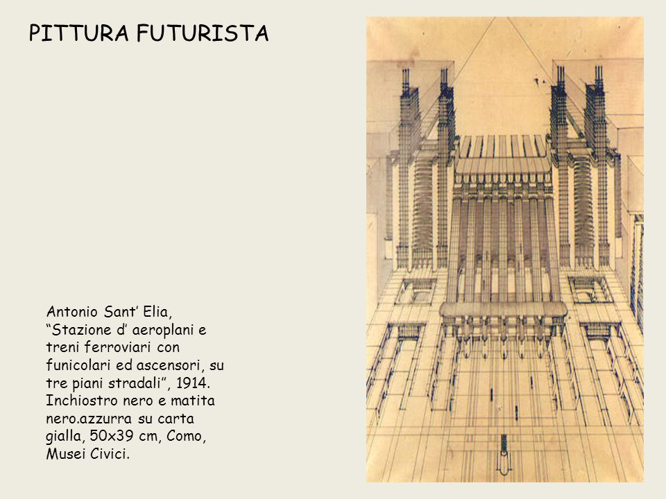 PITTURA FUTURISTA