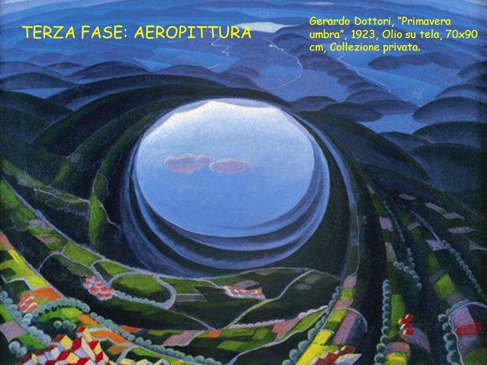 TERZA FASE: AEROPITTURA