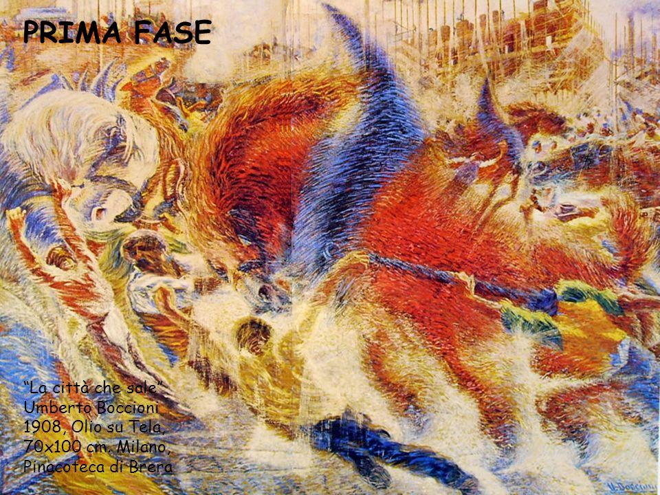 PRIMA FASE La città che sale Umberto Boccioni 1908, Olio su Tela,