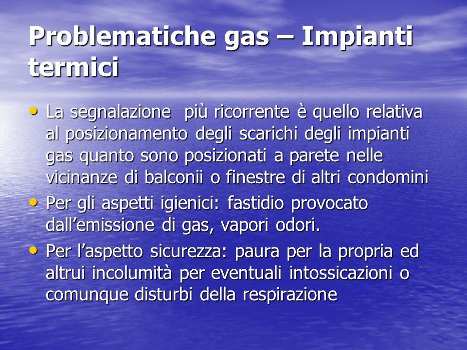 Problematiche gas – Impianti termici