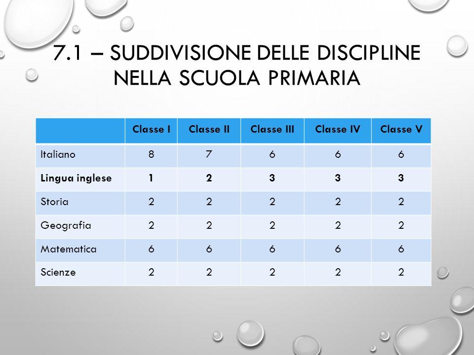 7.1 – suddivisione delle discipline nella scuola primaria
