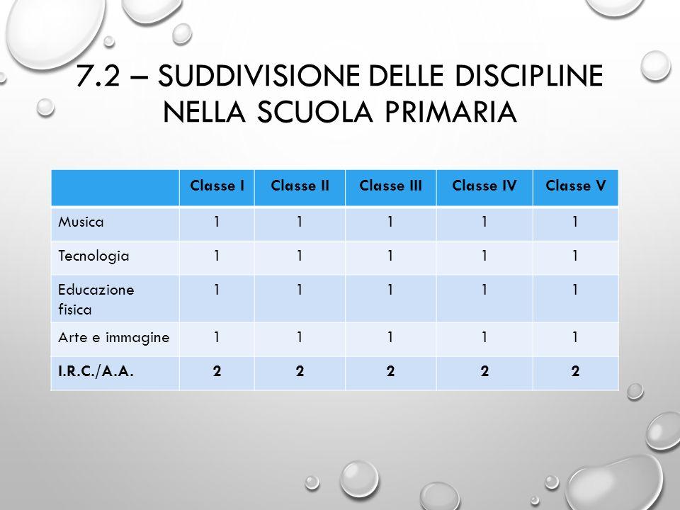 7.2 – suddivisione delle discipline nella scuola primaria