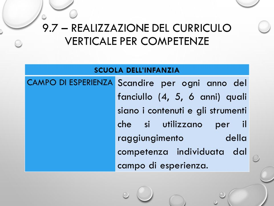 9.7 – REALIZZAZIONE DEL CURRICULO VERTICALE PER COMPETENZE