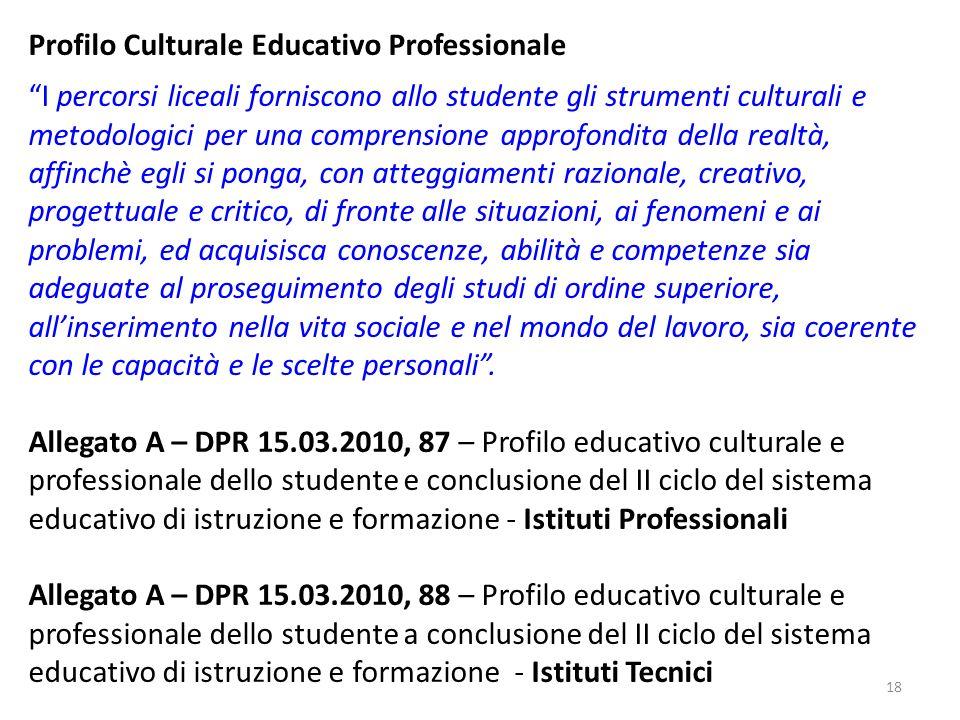 Profilo Culturale Educativo Professionale