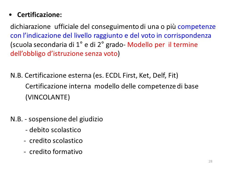 N.B. Certificazione esterna (es. ECDL First, Ket, Delf, Fit)