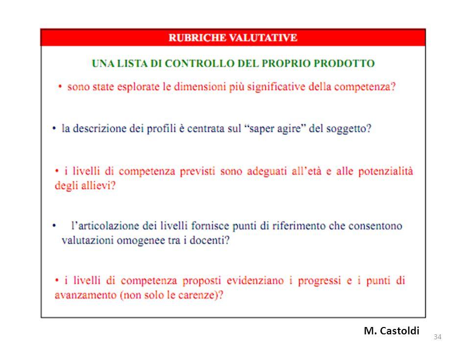 M. Castoldi 34