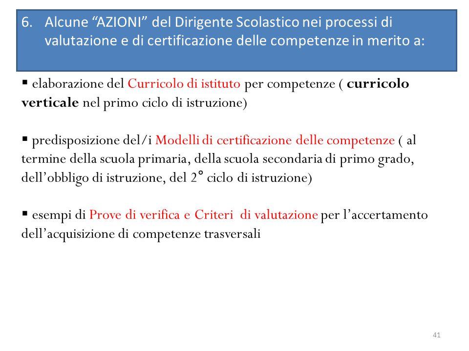 6. Alcune AZIONI del Dirigente Scolastico nei processi di valutazione e di certificazione delle competenze in merito a: