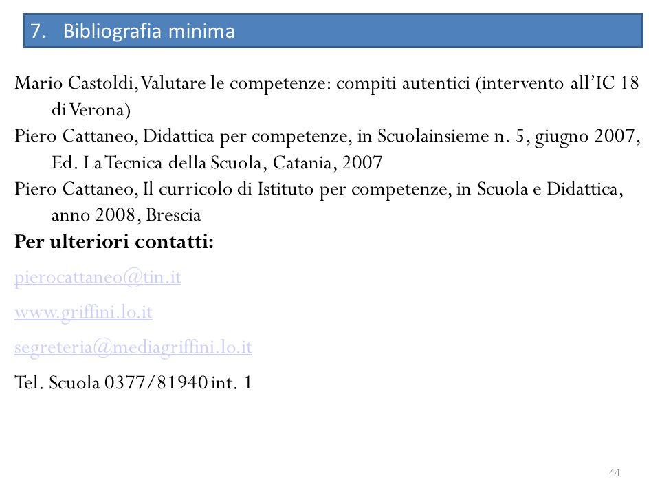 Per ulteriori contatti: pierocattaneo@tin.it www.griffini.lo.it