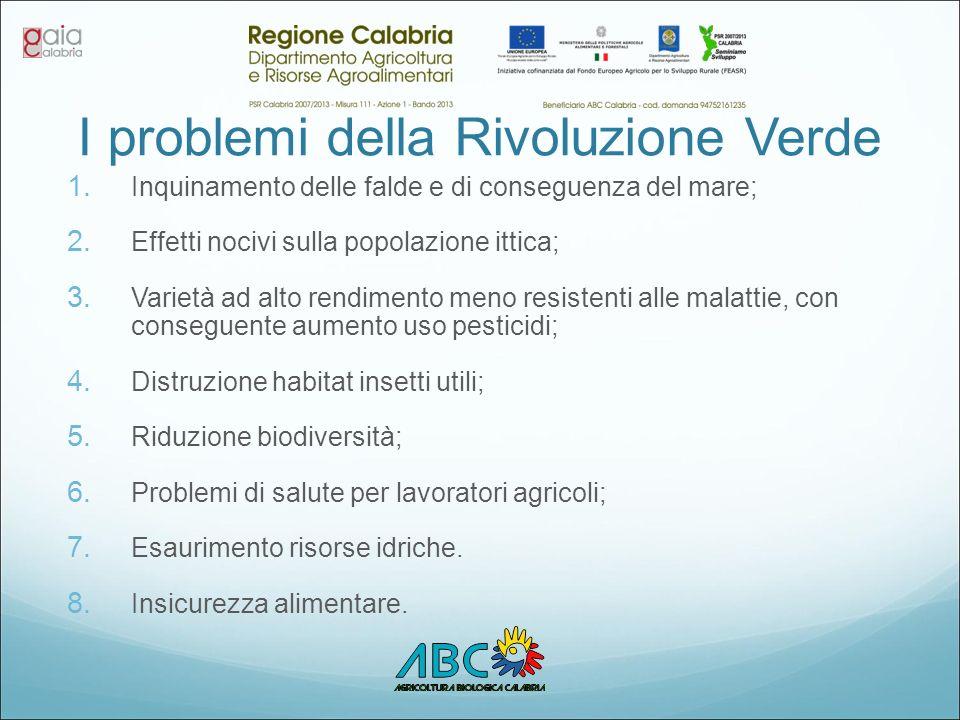 I problemi della Rivoluzione Verde