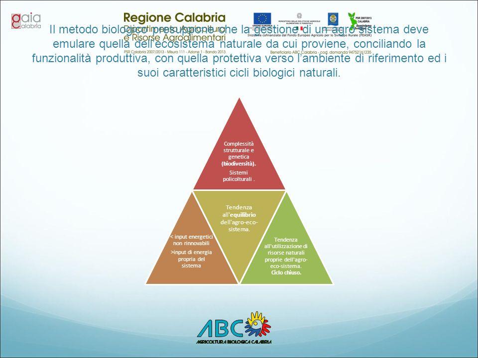 Il metodo biologico presuppone che la gestione di un agro sistema deve emulare quella dell'ecosistema naturale da cui proviene, conciliando la funzionalità produttiva, con quella protettiva verso l'ambiente di riferimento ed i suoi caratteristici cicli biologici naturali.