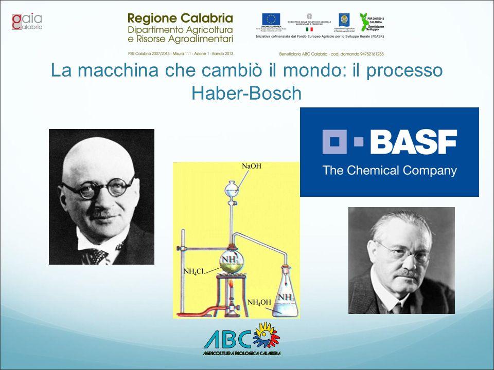 La macchina che cambiò il mondo: il processo Haber-Bosch