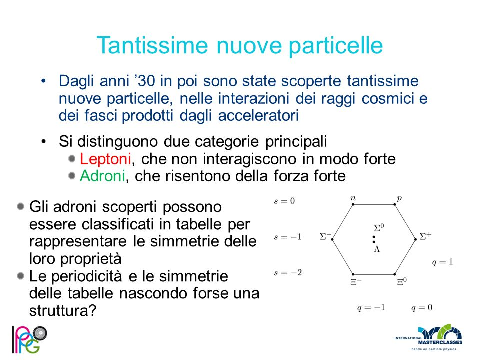 Tantissime nuove particelle