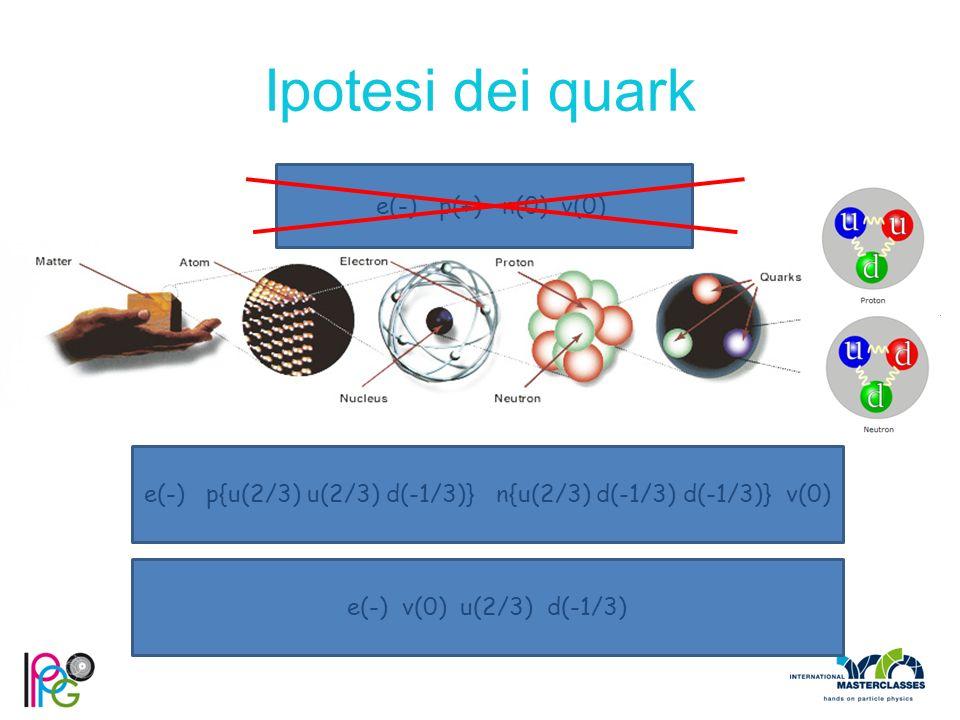 e(-) p{u(2/3) u(2/3) d(-1/3)} n{u(2/3) d(-1/3) d(-1/3)} v(0)
