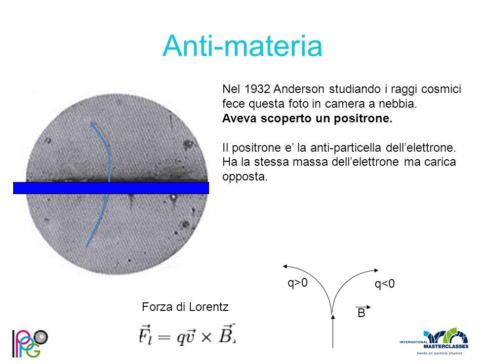 Anti-materia Nel 1932 Anderson studiando i raggi cosmici fece questa foto in camera a nebbia. Aveva scoperto un positrone.