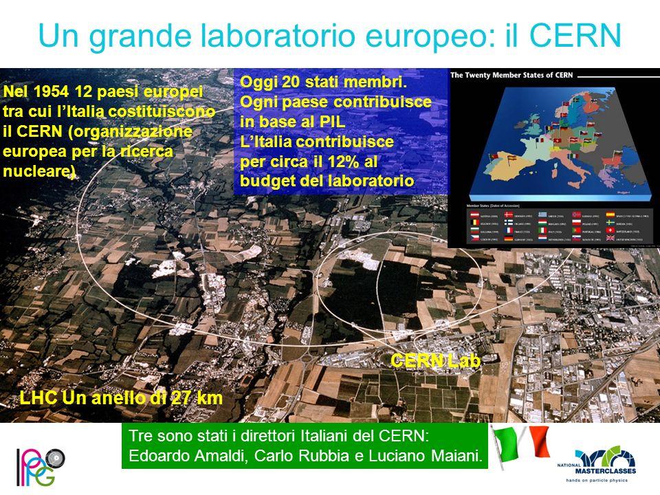 Un grande laboratorio europeo: il CERN