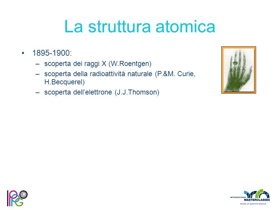 La struttura atomica 1895-1900: scoperta dei raggi X (W.Roentgen)