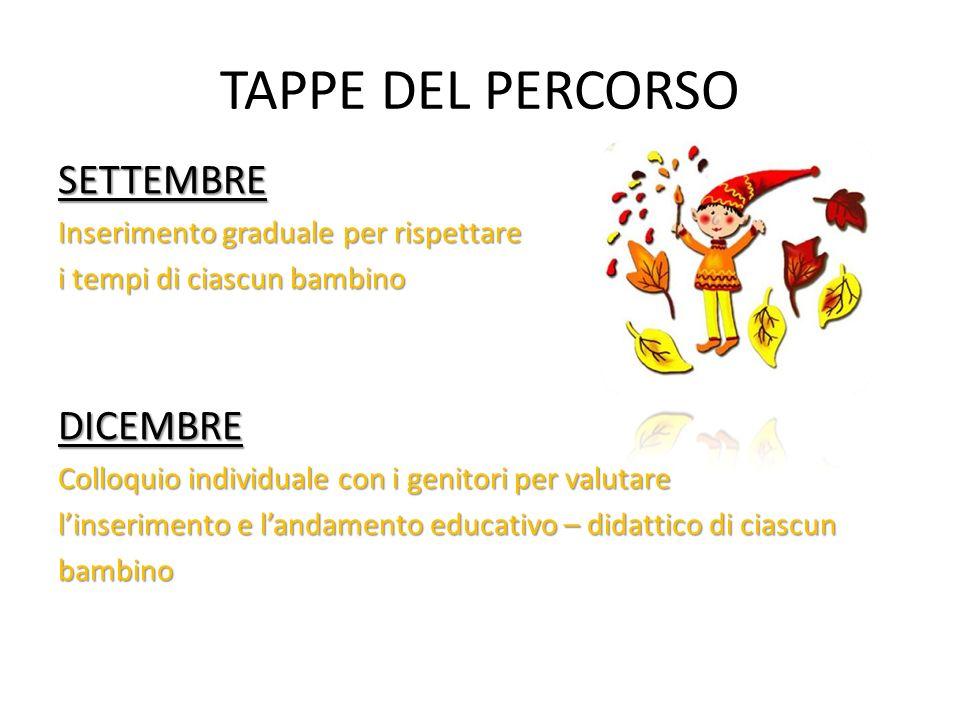 TAPPE DEL PERCORSO SETTEMBRE DICEMBRE