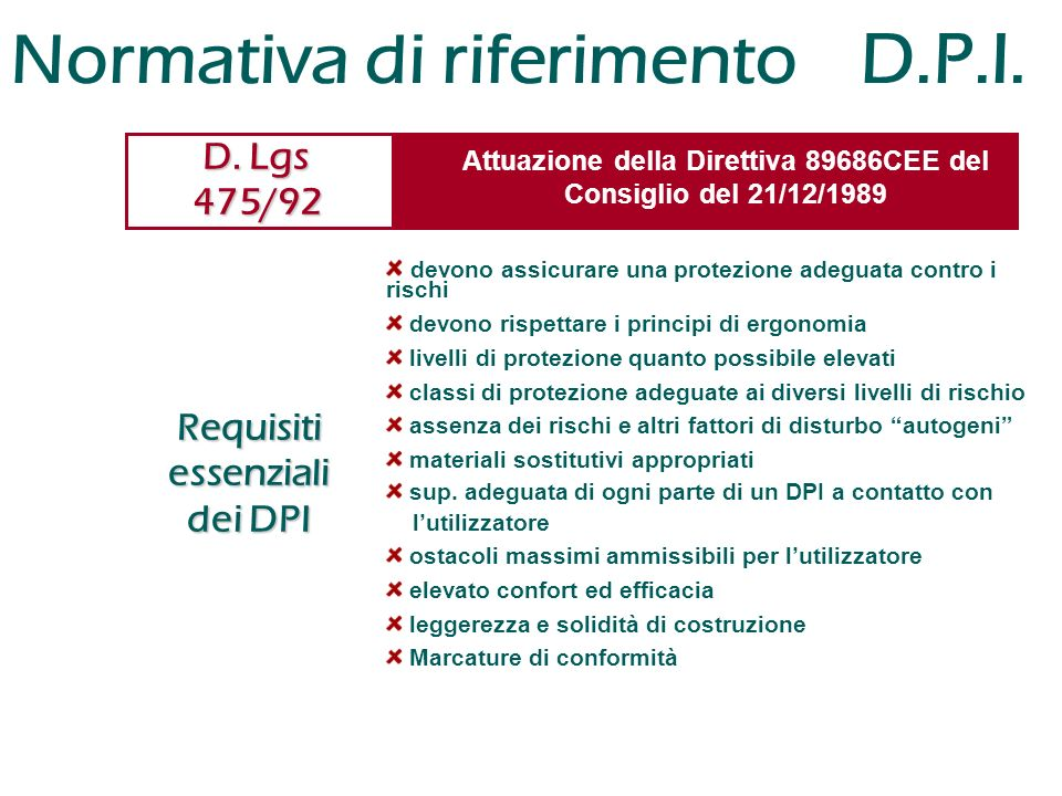 Normativa di riferimento D.P.I.