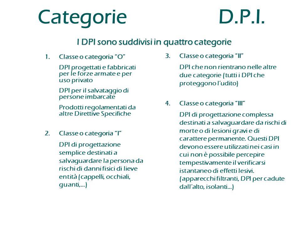 I DPI sono suddivisi in quattro categorie