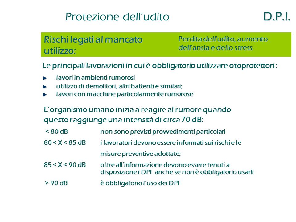 Protezione dell'udito D.P.I.