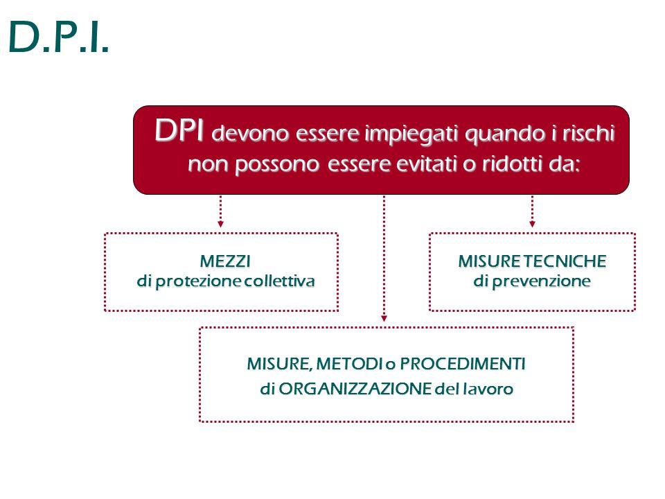 D.P.I. DPI devono essere impiegati quando i rischi non possono essere evitati o ridotti da: MEZZI.