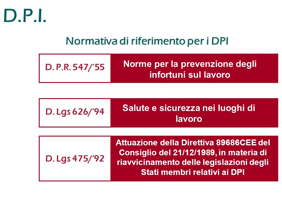 D.P.I. Normativa di riferimento per i DPI