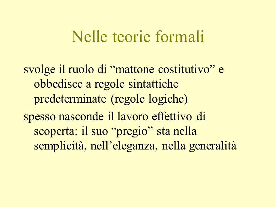 Nelle teorie formalisvolge il ruolo di mattone costitutivo e obbedisce a regole sintattiche predeterminate (regole logiche)
