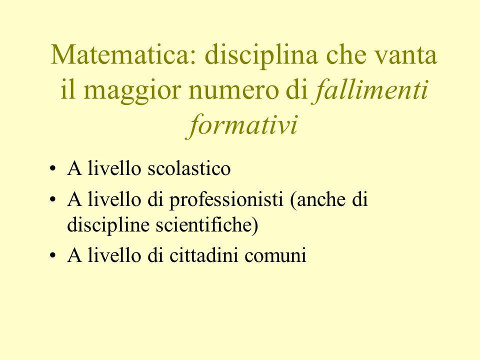 Matematica: disciplina che vanta il maggior numero di fallimenti formativi