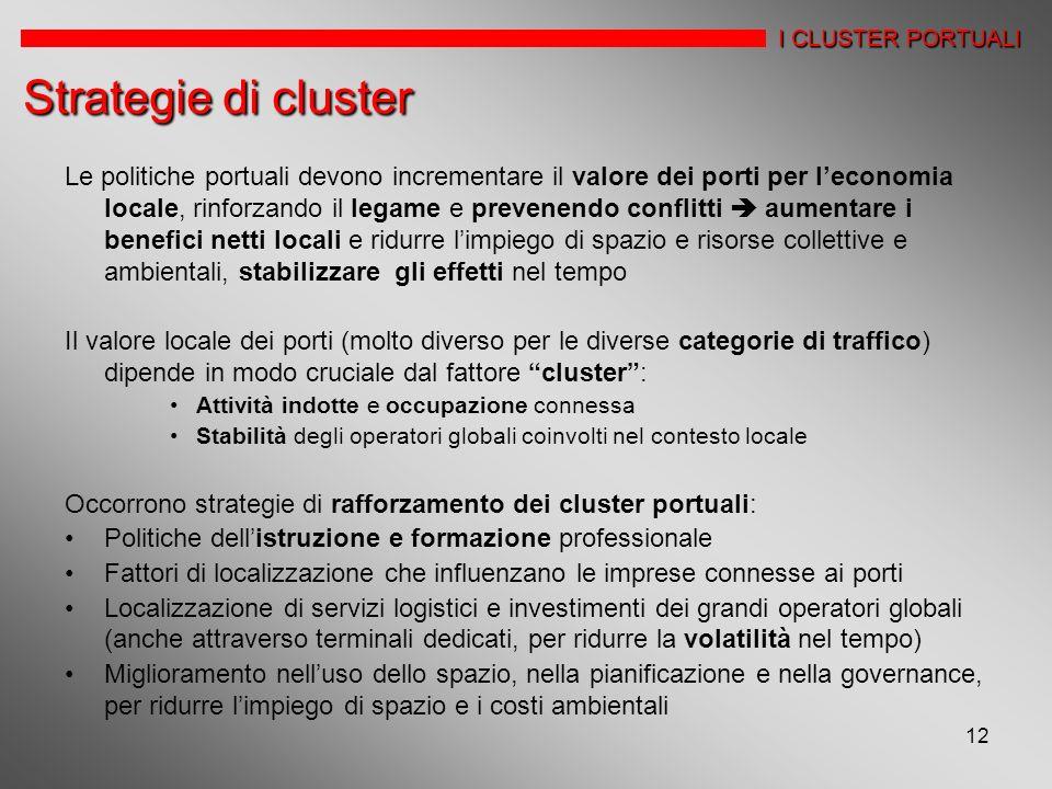 I CLUSTER PORTUALI Strategie di cluster.