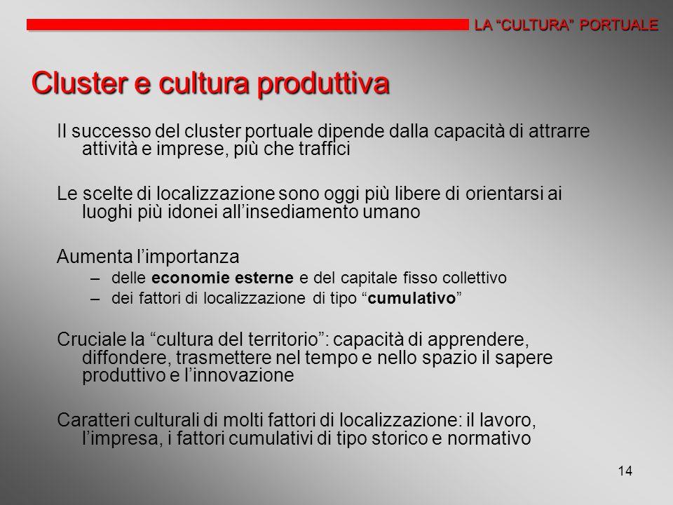 Cluster e cultura produttiva