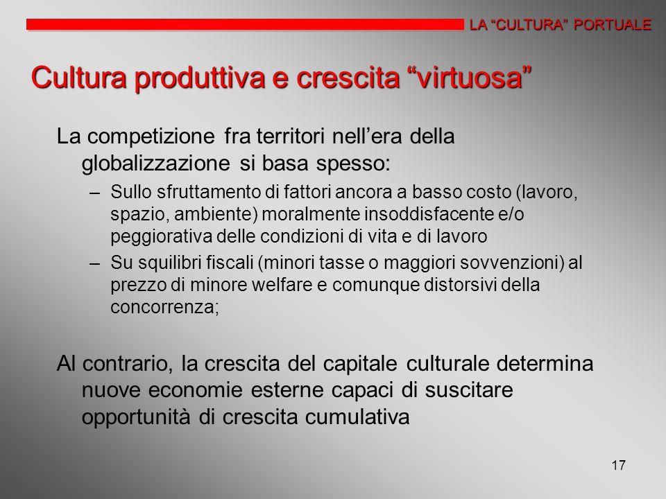 Cultura produttiva e crescita virtuosa