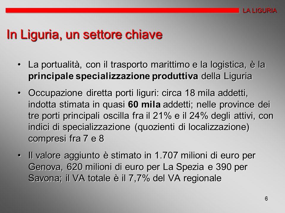 In Liguria, un settore chiave