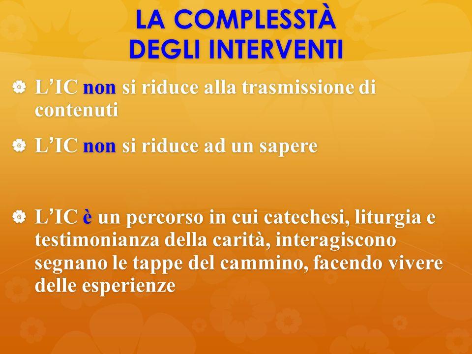 LA COMPLESSTÀ DEGLI INTERVENTI