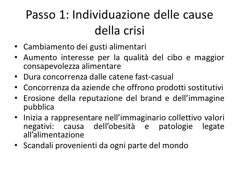 Passo 1: Individuazione delle cause della crisi