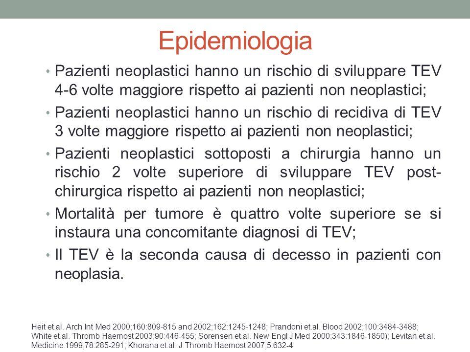 Epidemiologia Pazienti neoplastici hanno un rischio di sviluppare TEV 4-6 volte maggiore rispetto ai pazienti non neoplastici;