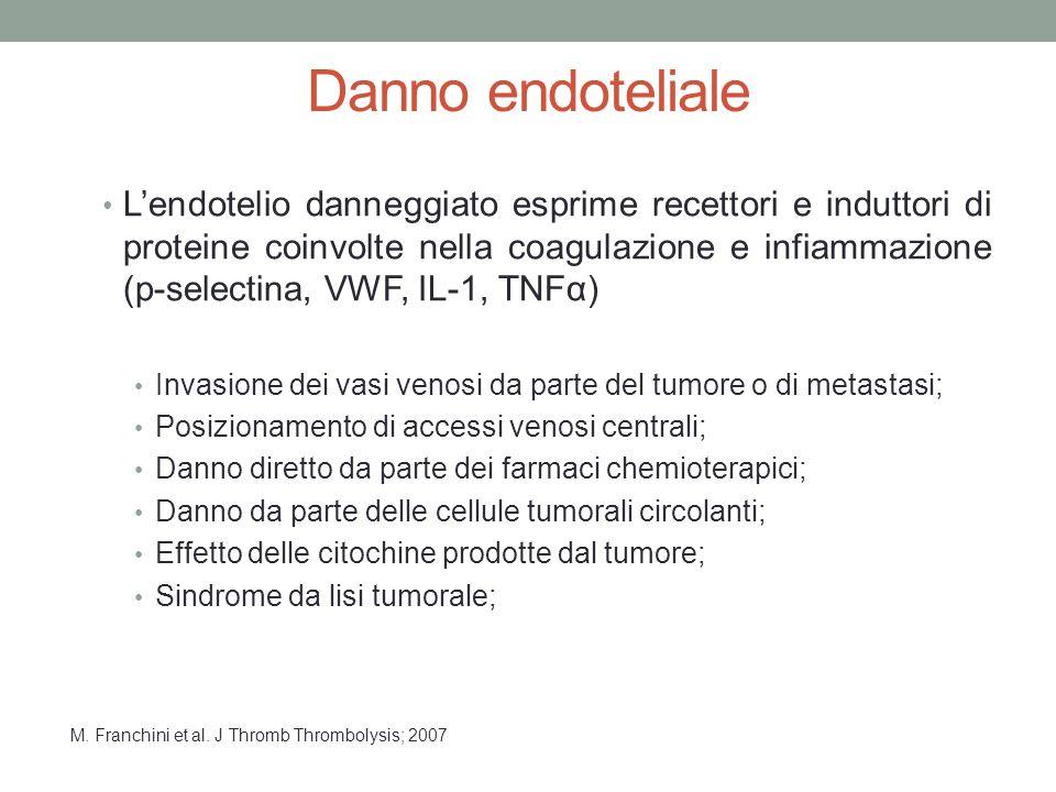 Danno endoteliale