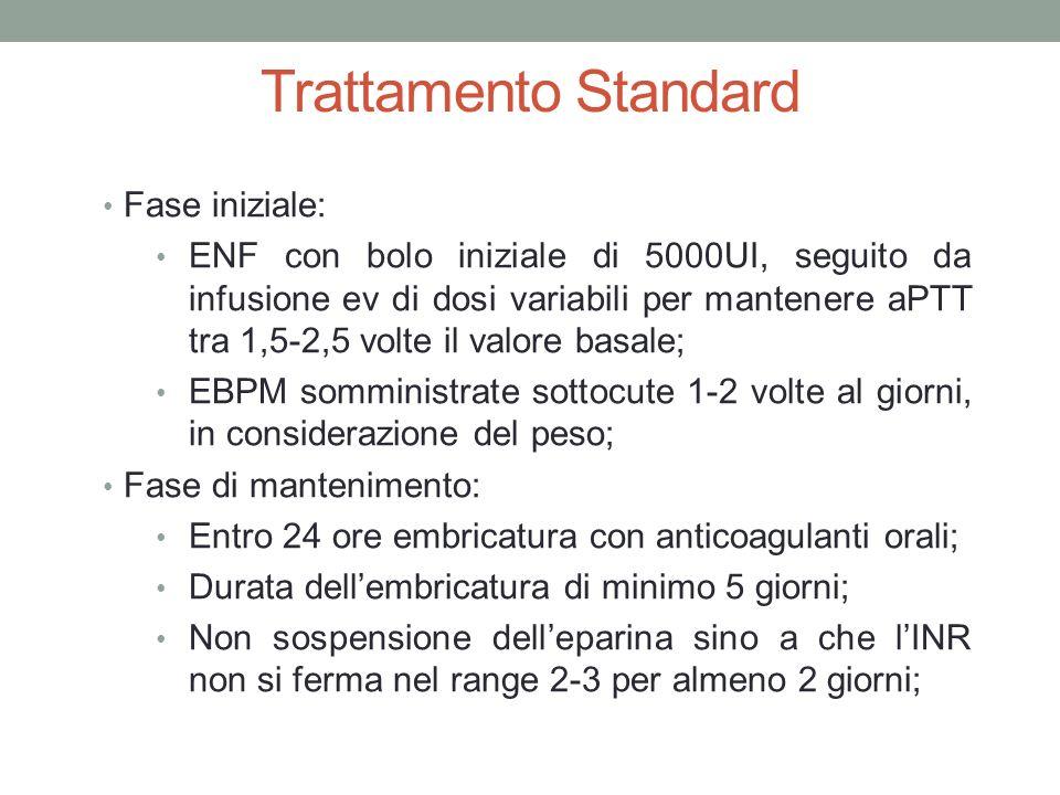 Trattamento Standard Fase iniziale:
