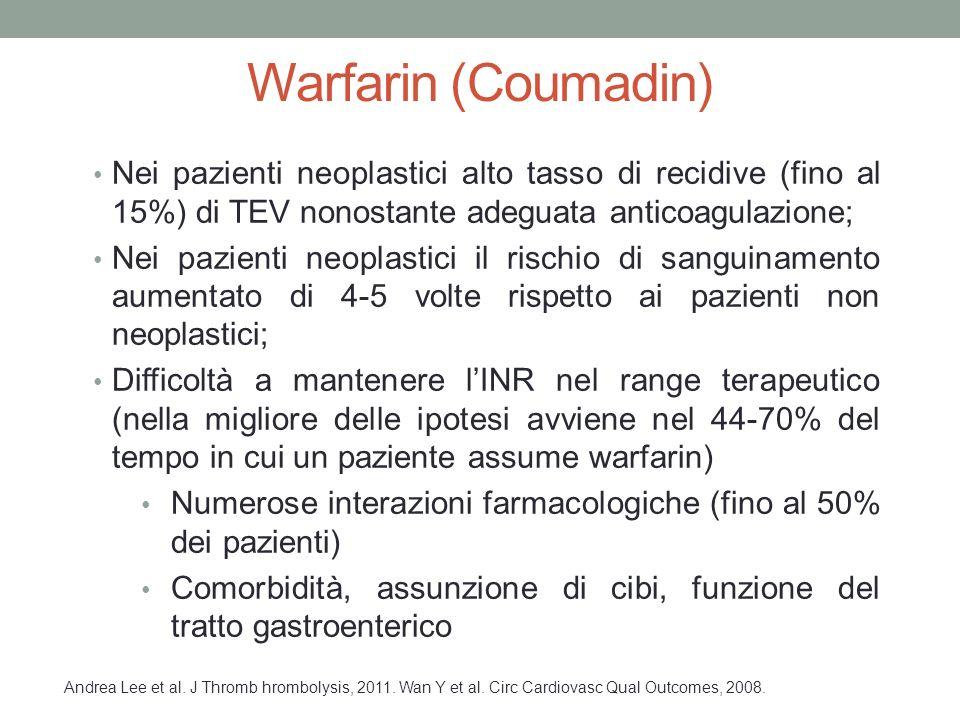 Warfarin (Coumadin) Nei pazienti neoplastici alto tasso di recidive (fino al 15%) di TEV nonostante adeguata anticoagulazione;