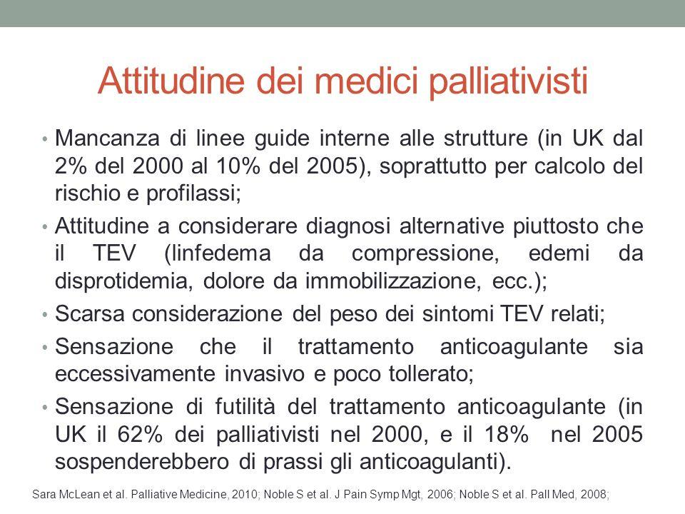 Attitudine dei medici palliativisti